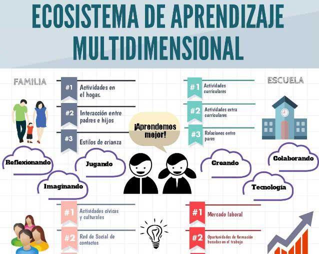 infografia educacion