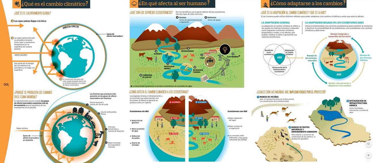 ecosistema en el ser humano