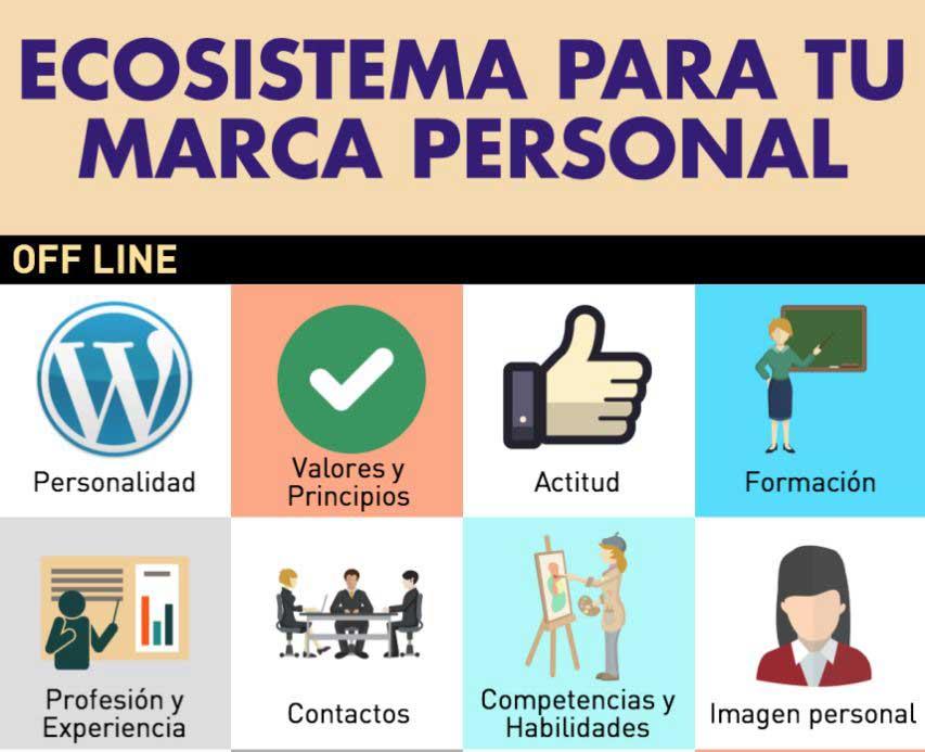 ecosistemas para marca personal