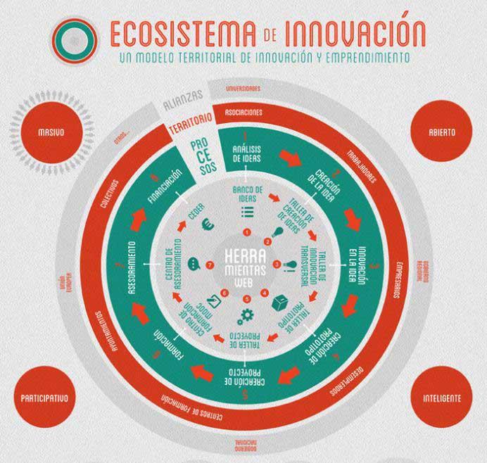 infografia emprendimiento