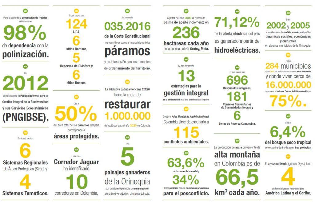 colombia y su territorio