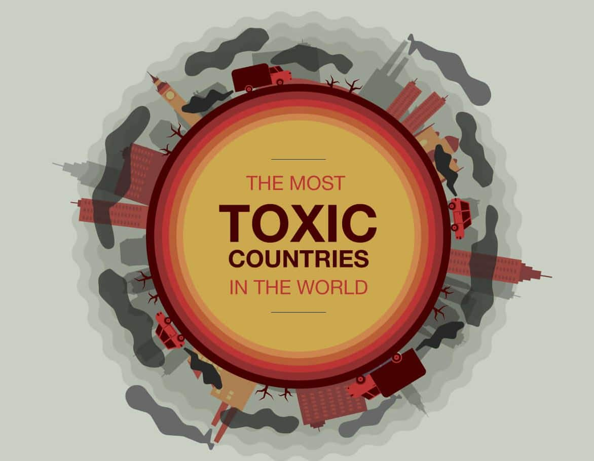 Paises-mas-contaminantes
